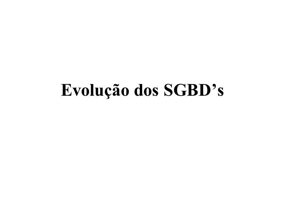 Evolução dos SGBD's