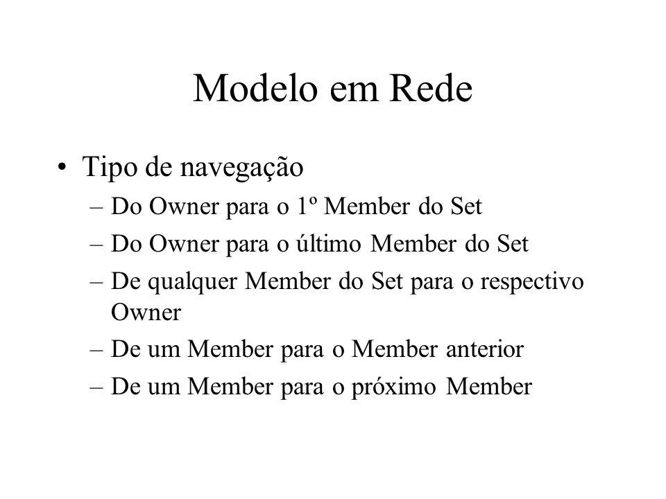 Modelo em Rede Tipo de navegação Do Owner para o 1º Member do Set