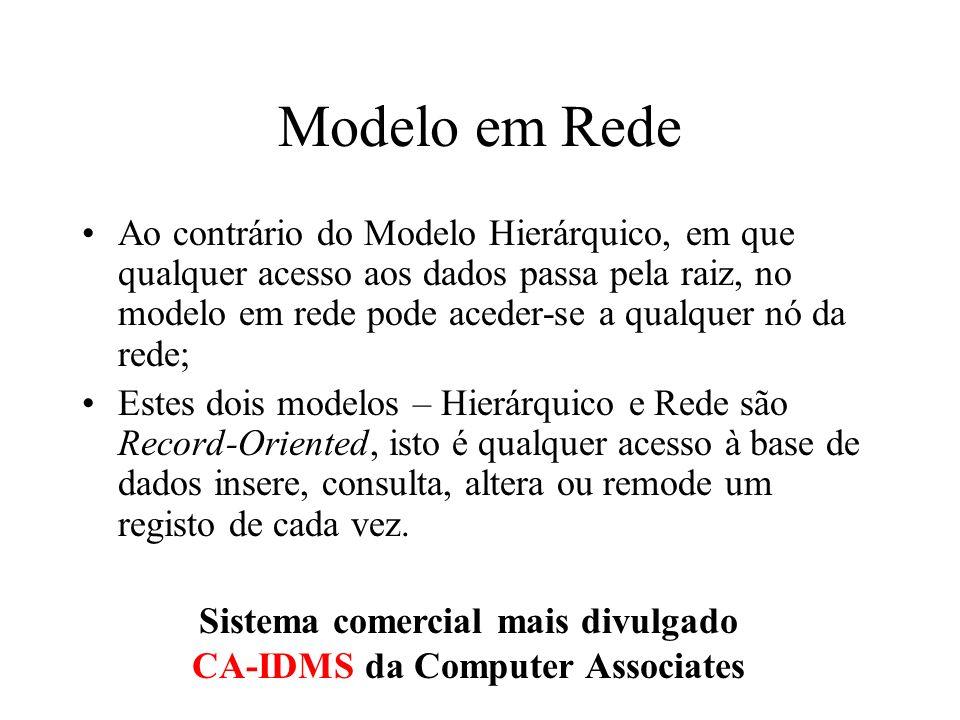 Sistema comercial mais divulgado CA-IDMS da Computer Associates