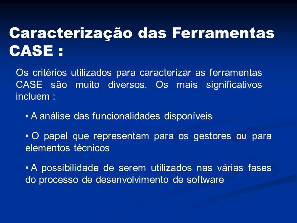 Caracterização das Ferramentas CASE :