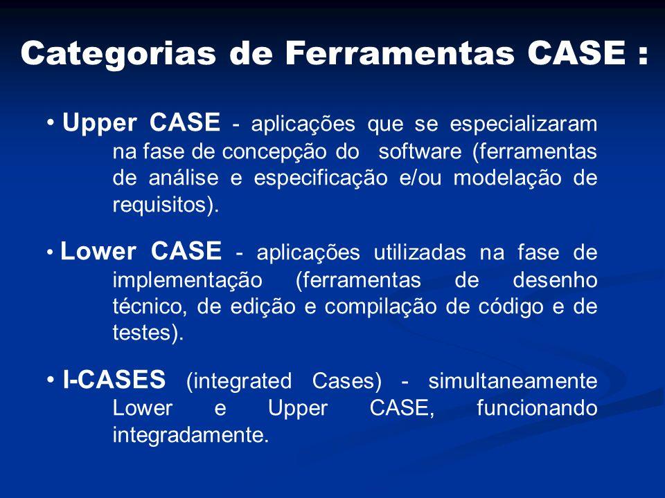 Categorias de Ferramentas CASE :
