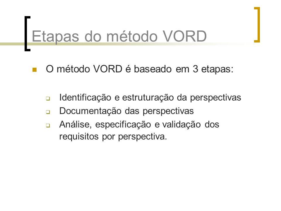 Etapas do método VORD O método VORD é baseado em 3 etapas: