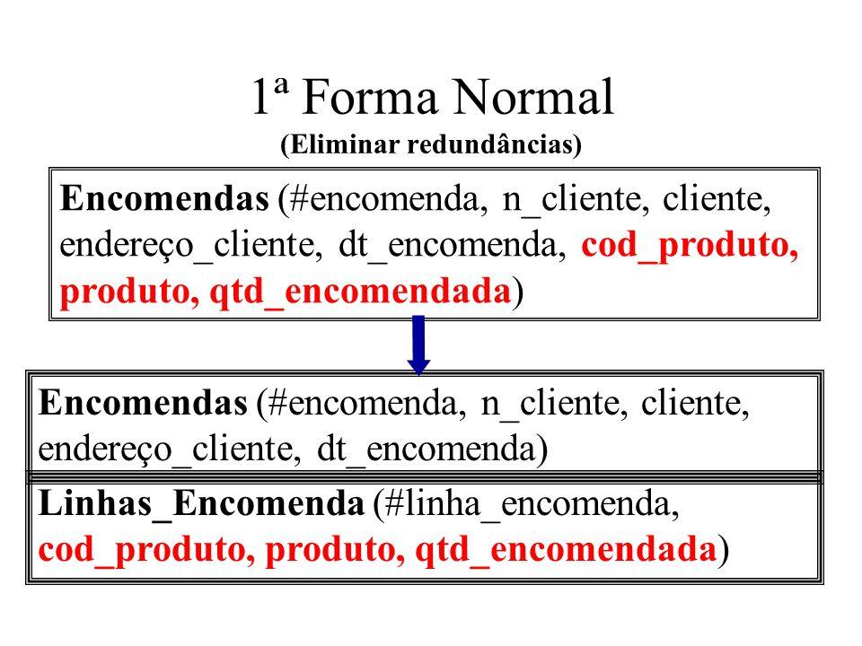 1ª Forma Normal (Eliminar redundâncias)