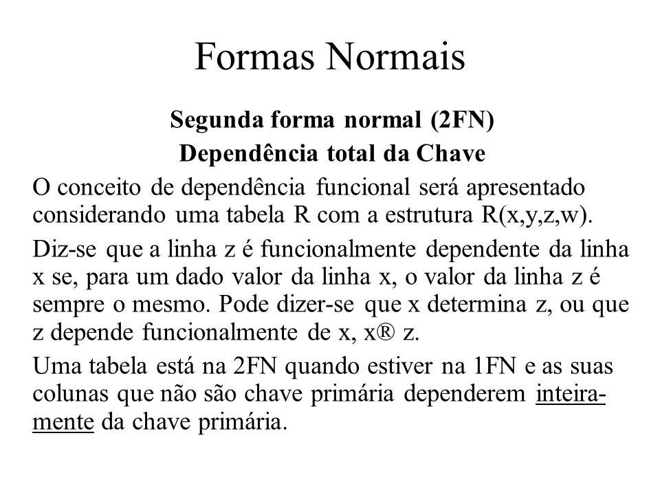 Segunda forma normal (2FN) Dependência total da Chave
