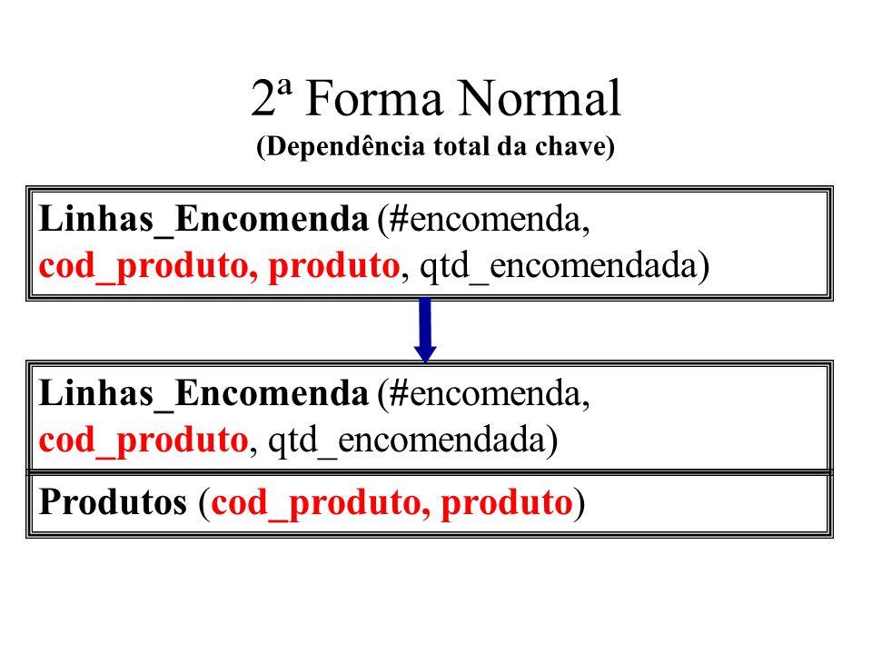 2ª Forma Normal (Dependência total da chave)