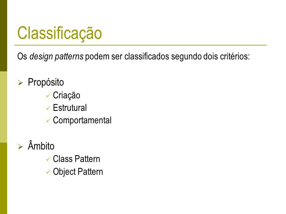 Classificação Propósito Âmbito