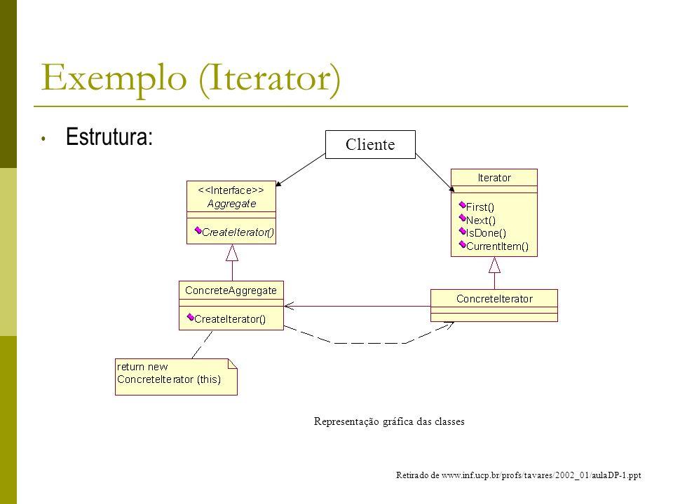 Representação gráfica das classes