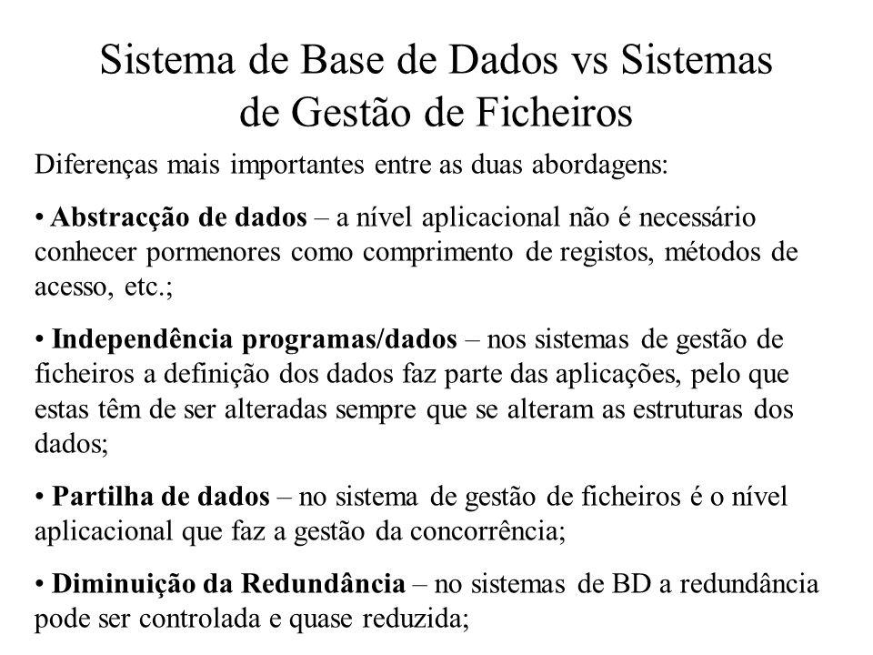 Sistema de Base de Dados vs Sistemas de Gestão de Ficheiros