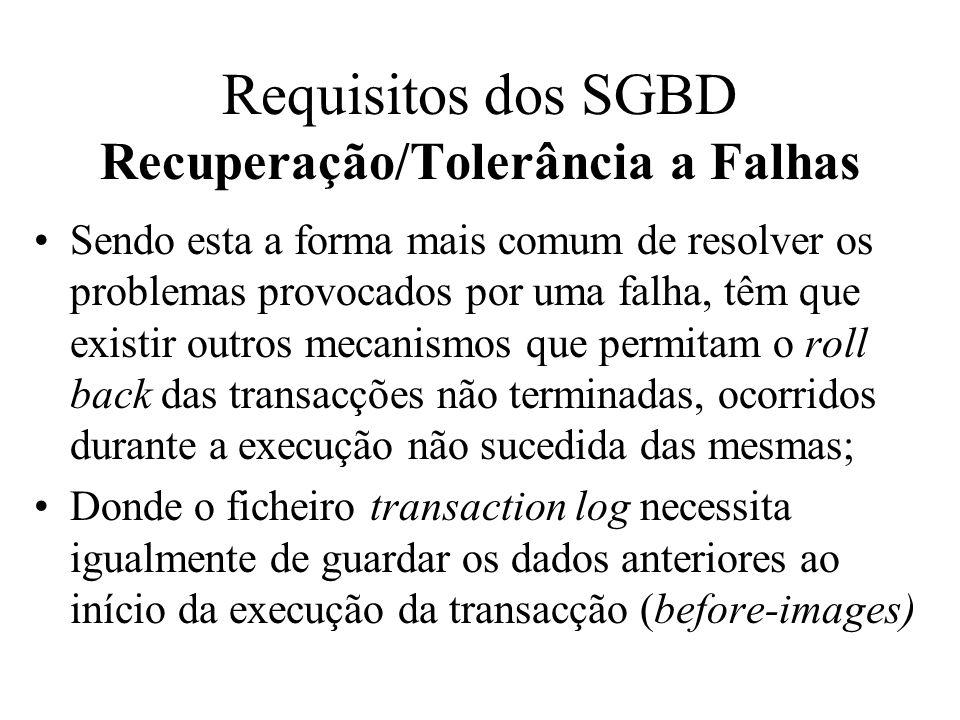 Requisitos dos SGBD Recuperação/Tolerância a Falhas