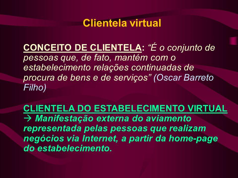 Clientela virtual