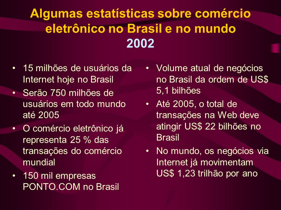 Algumas estatísticas sobre comércio eletrônico no Brasil e no mundo 2002