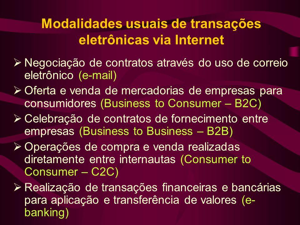 Modalidades usuais de transações eletrônicas via Internet