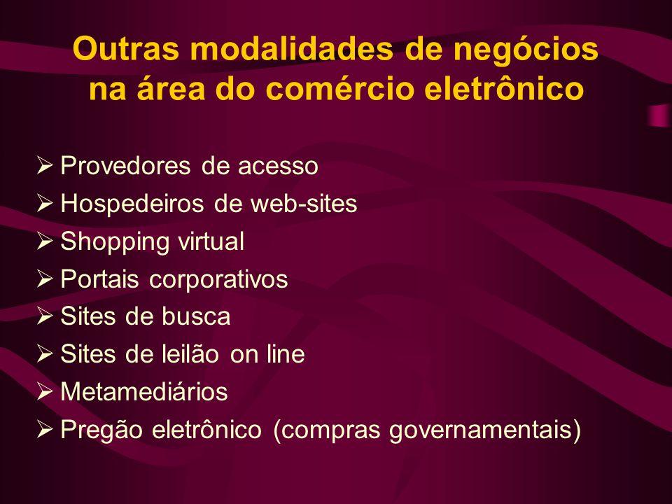 Outras modalidades de negócios na área do comércio eletrônico