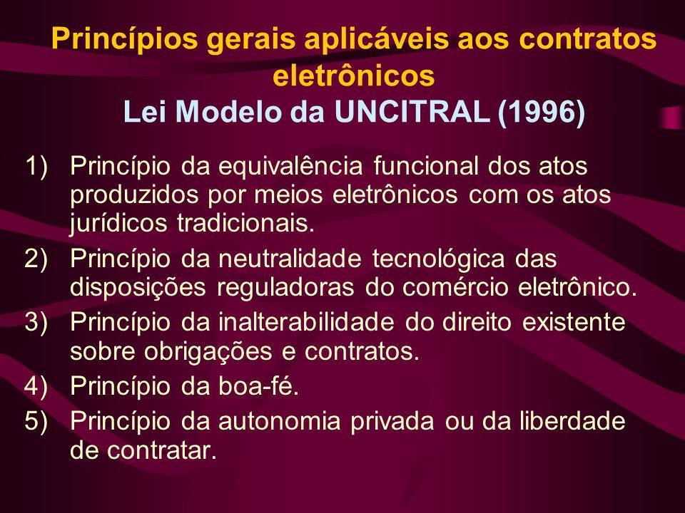 Princípios gerais aplicáveis aos contratos eletrônicos Lei Modelo da UNCITRAL (1996)
