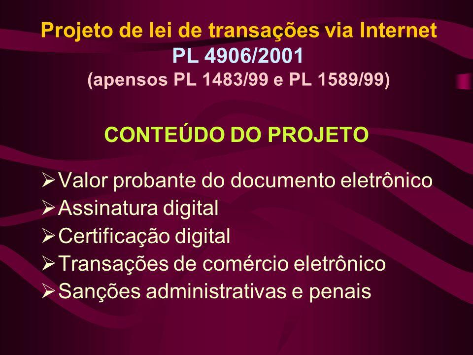 Projeto de lei de transações via Internet PL 4906/2001 (apensos PL 1483/99 e PL 1589/99)