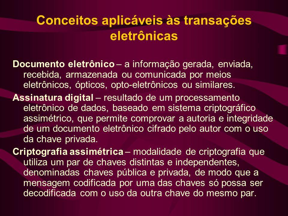 Conceitos aplicáveis às transações eletrônicas