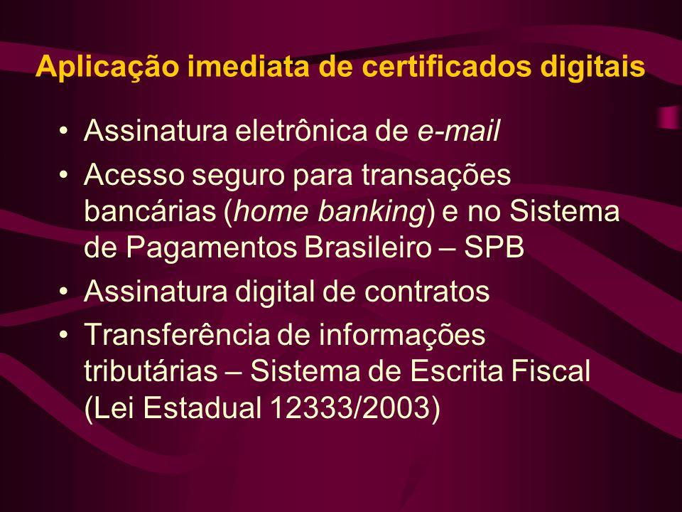 Aplicação imediata de certificados digitais