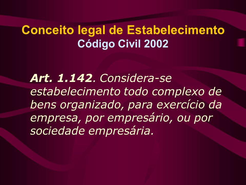 Conceito legal de Estabelecimento Código Civil 2002