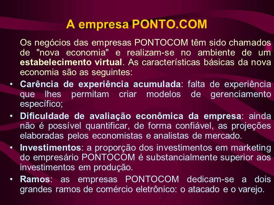 A empresa PONTO.COM