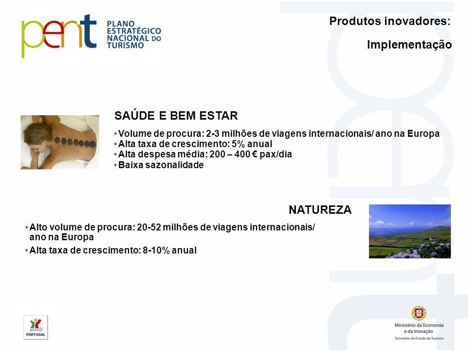 Produtos inovadores: Implementação SAÚDE E BEM ESTAR NATUREZA