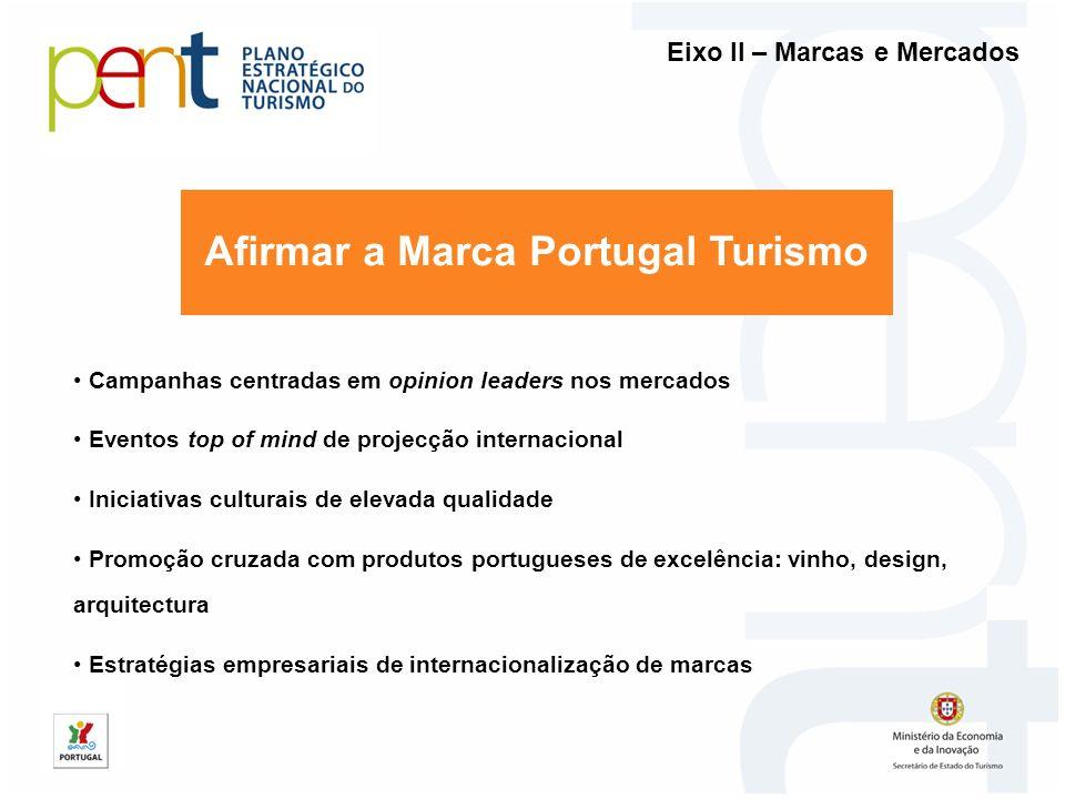 Afirmar a Marca Portugal Turismo