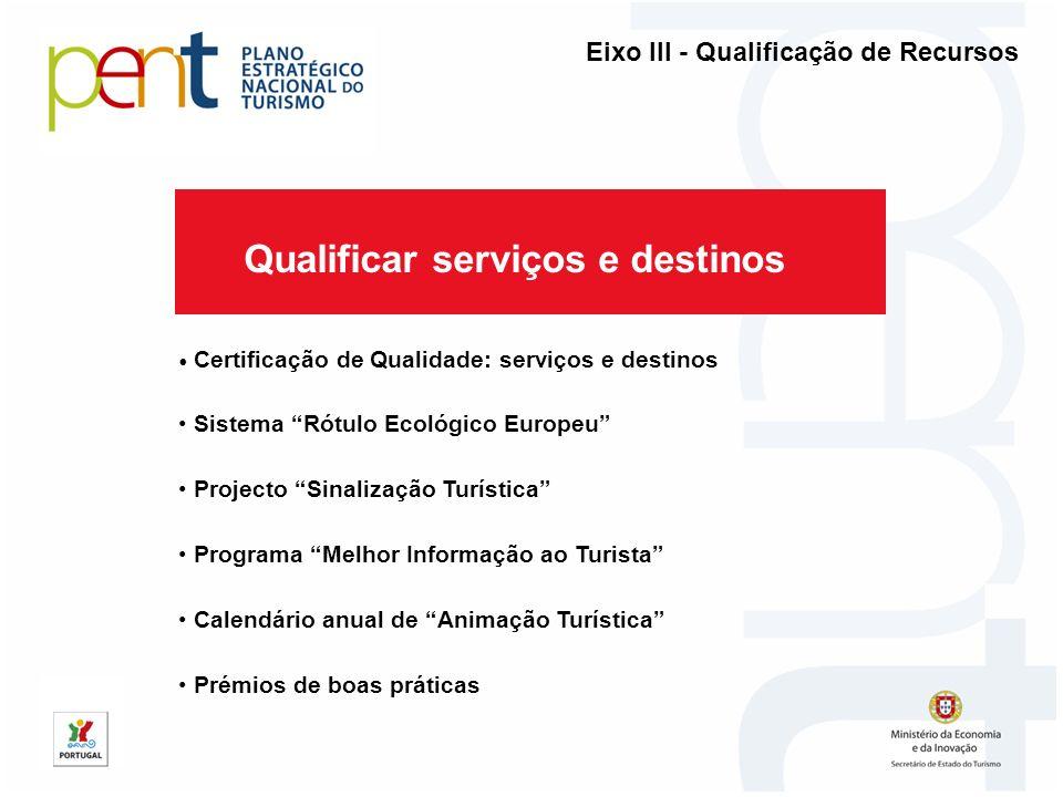 Qualificar serviços e destinos