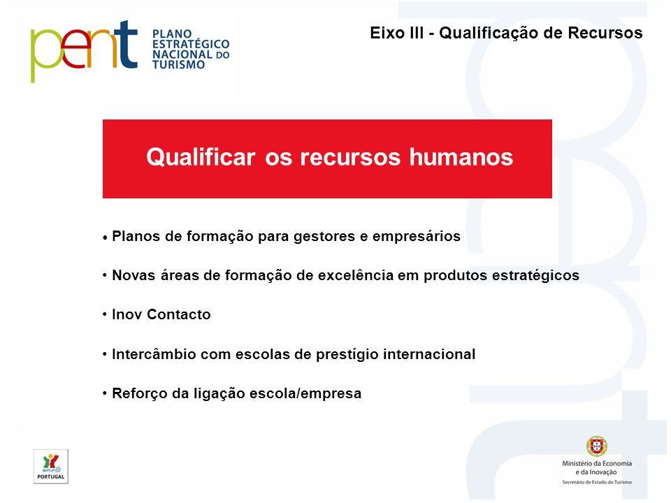 Qualificar os recursos humanos
