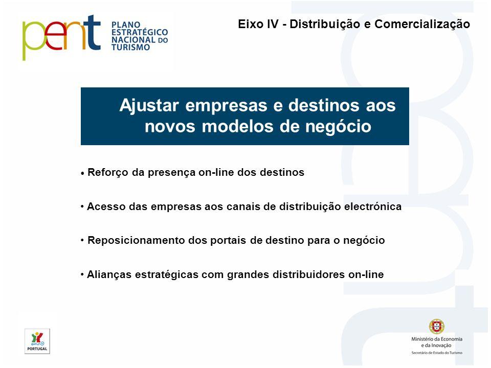 Ajustar empresas e destinos aos novos modelos de negócio