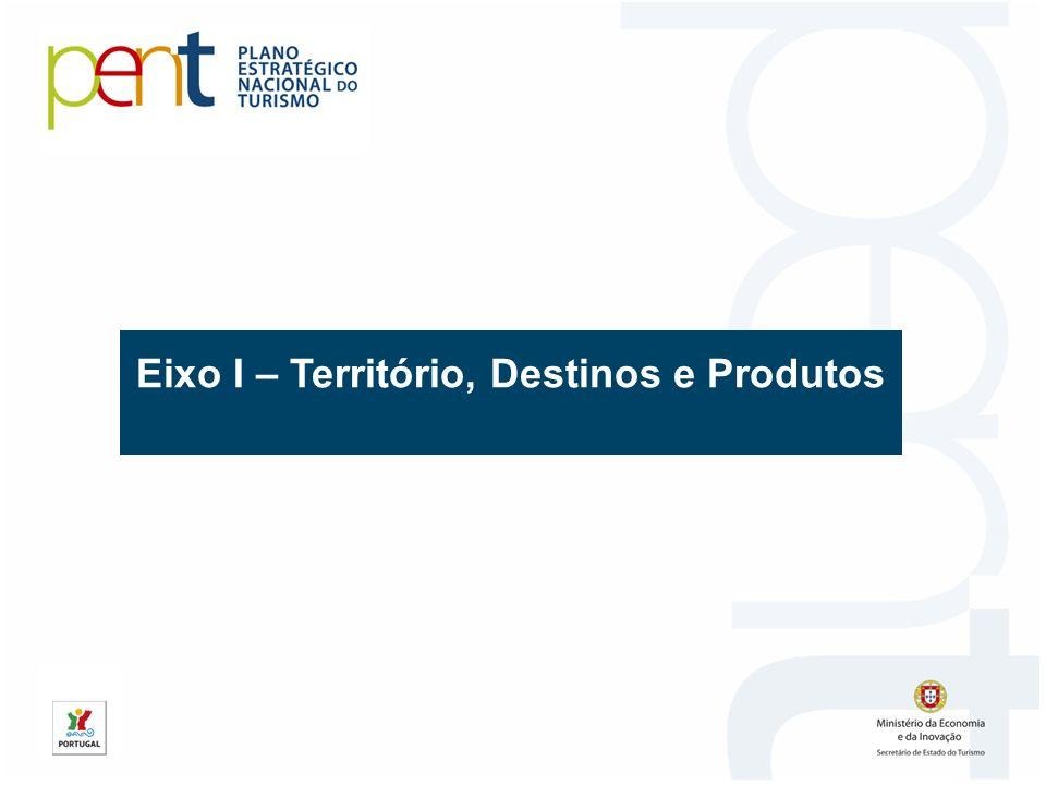 Eixo I – Território, Destinos e Produtos