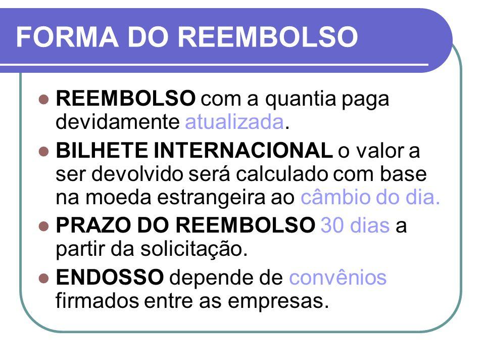 FORMA DO REEMBOLSO REEMBOLSO com a quantia paga devidamente atualizada.