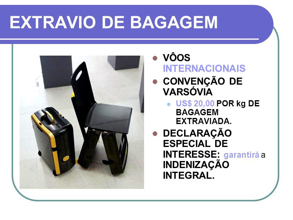 EXTRAVIO DE BAGAGEM VÔOS INTERNACIONAIS CONVENÇÃO DE VARSÓVIA