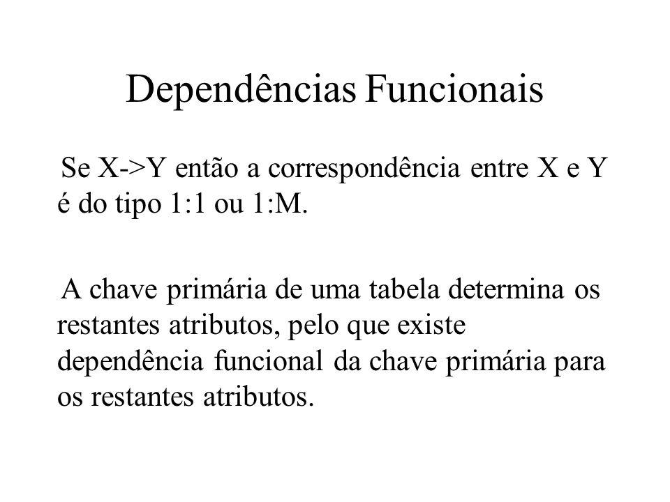 Dependências Funcionais