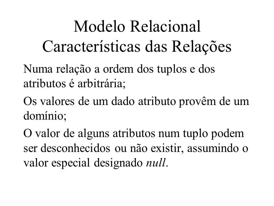 Modelo Relacional Características das Relações