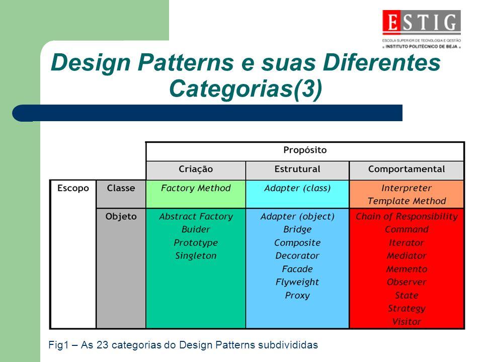 Design Patterns e suas Diferentes Categorias(3)