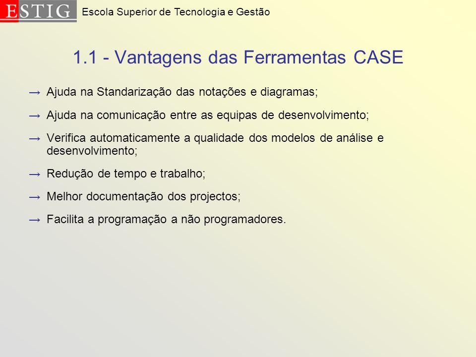 1.1 - Vantagens das Ferramentas CASE