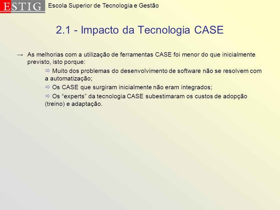 2.1 - Impacto da Tecnologia CASE