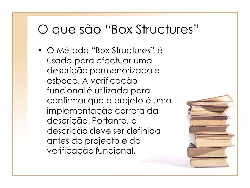 O que são Box Structures
