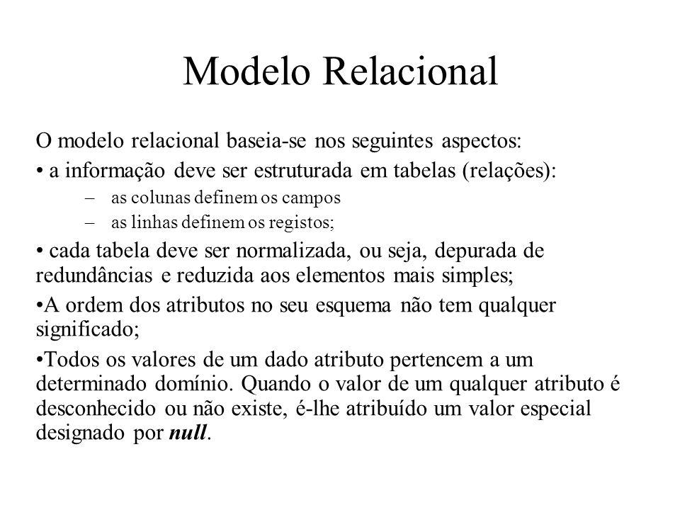 Modelo Relacional O modelo relacional baseia-se nos seguintes aspectos: a informação deve ser estruturada em tabelas (relações):