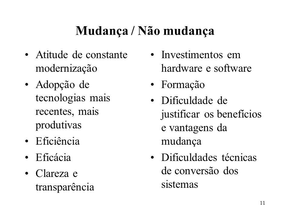 Mudança / Não mudança Atitude de constante modernização