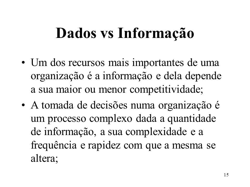 Dados vs Informação Um dos recursos mais importantes de uma organização é a informação e dela depende a sua maior ou menor competitividade;