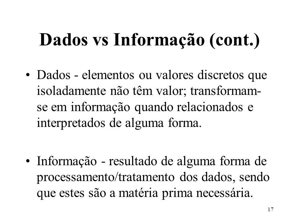 Dados vs Informação (cont.)