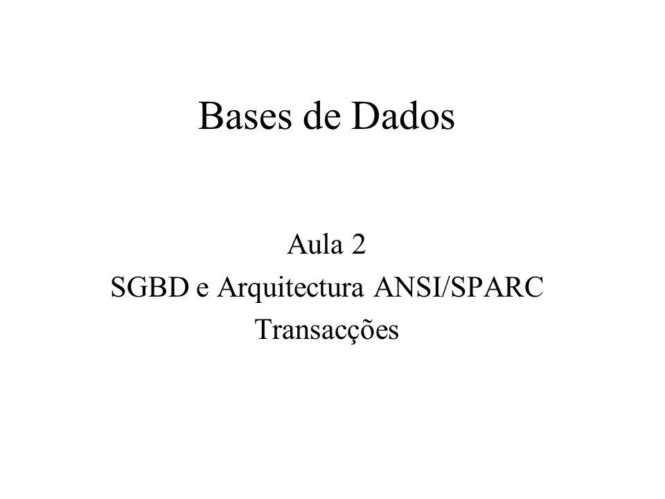 Aula 2 SGBD e Arquitectura ANSI/SPARC Transacções