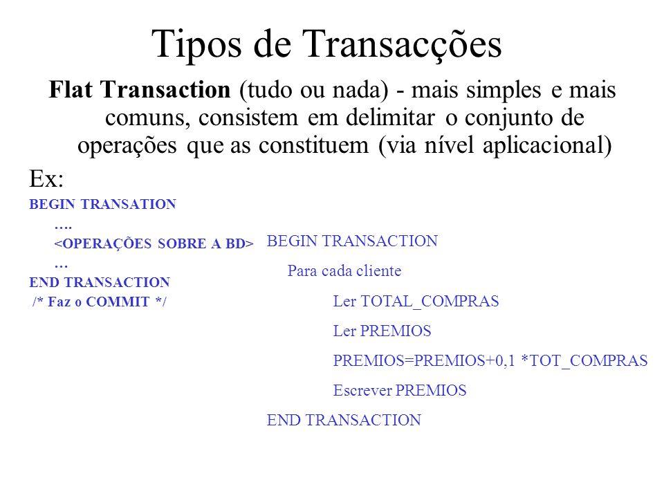 Tipos de Transacções