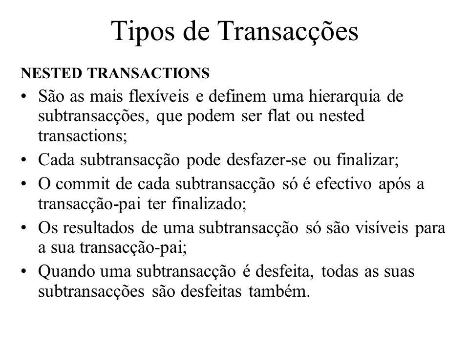 Tipos de Transacções NESTED TRANSACTIONS.