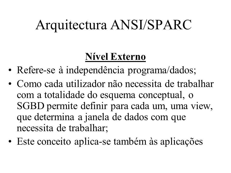 Arquitectura ANSI/SPARC