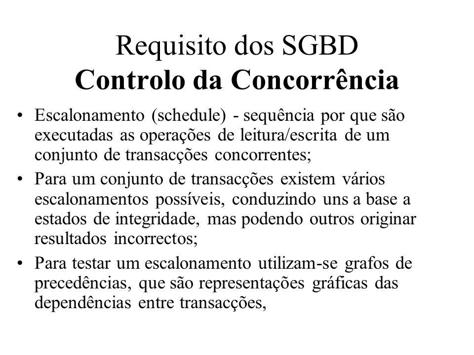 Requisito dos SGBD Controlo da Concorrência