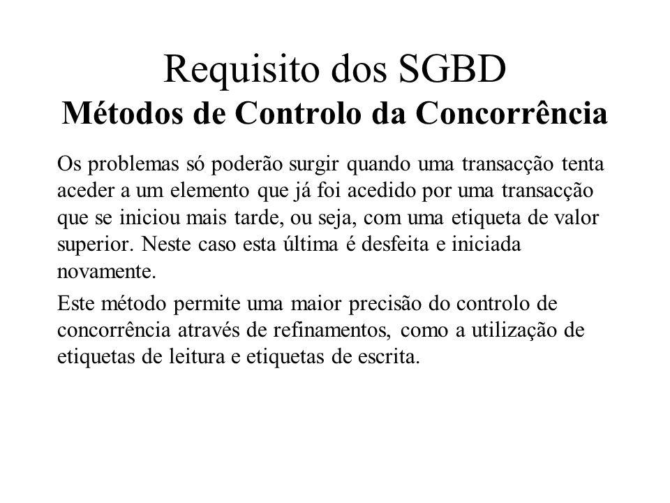 Requisito dos SGBD Métodos de Controlo da Concorrência