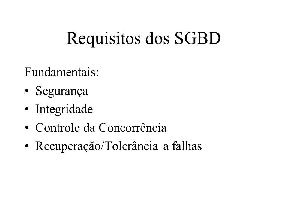 Requisitos dos SGBD Fundamentais: Segurança Integridade