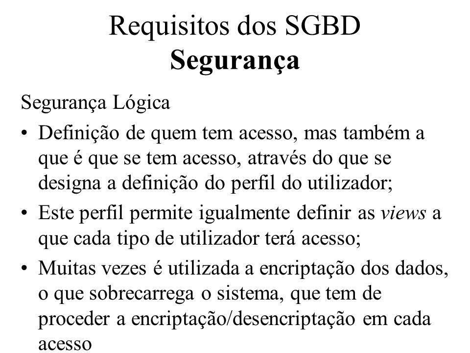 Requisitos dos SGBD Segurança