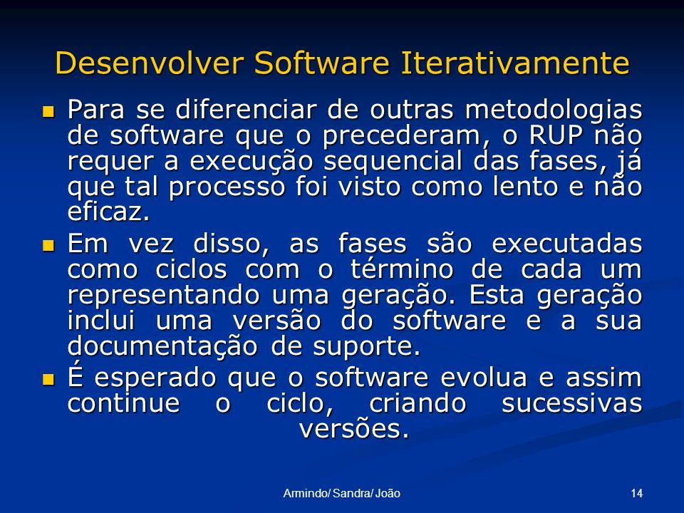 Desenvolver Software Iterativamente